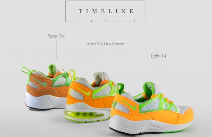 TIMELINE: Nike Air Huarache 'Atomic Mango'