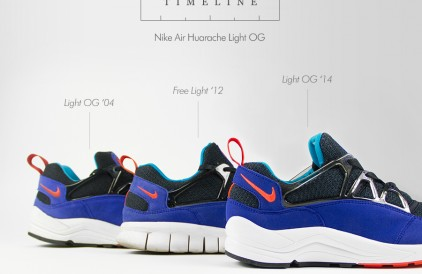TIMELINE: Nike Air Huarache Light 'OG'