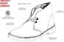 Clarks Originals Desert Boot: The Birth of an Icon