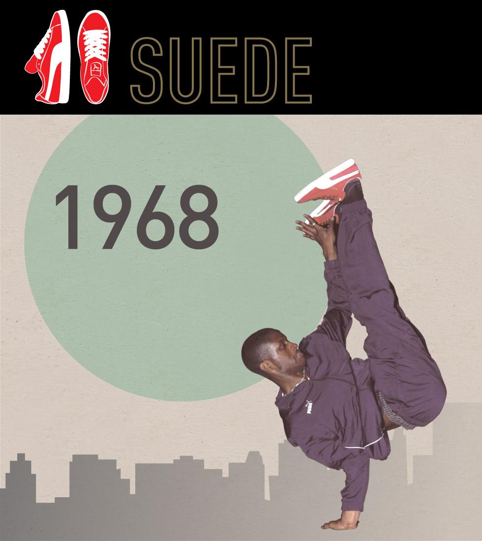 wholesale dealer 00fd6 812b1 PUMA Suede Family - part 1: Suede, Basket & Clyde - size? blog