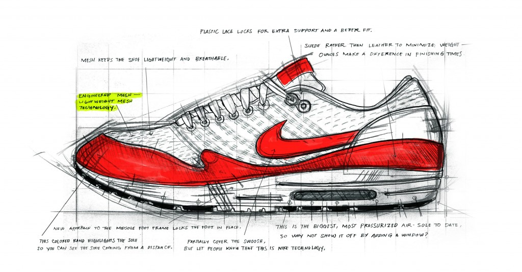 Nike presents: Engineered Mesh size? blog