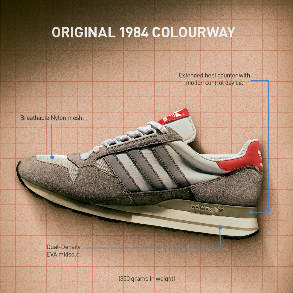 hot sale online cd9ab e9305 adidas Originals ZX500 OG - size? UK exclusive - size? blog