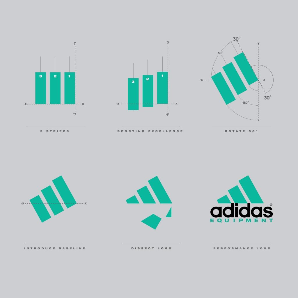 adidas Equipment Running Support OG size? blog