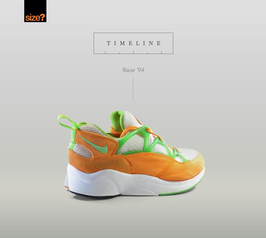info for 5e161 4f903 TIMELINE Nike Air Huarache Atomic Mango - size blog